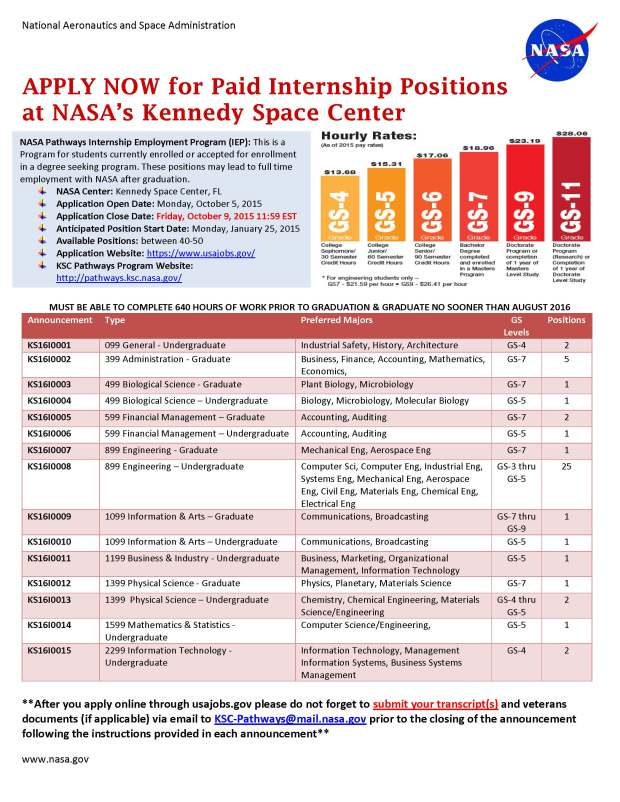 NASA KSC Pathways Positions - Spring 2016 (1)